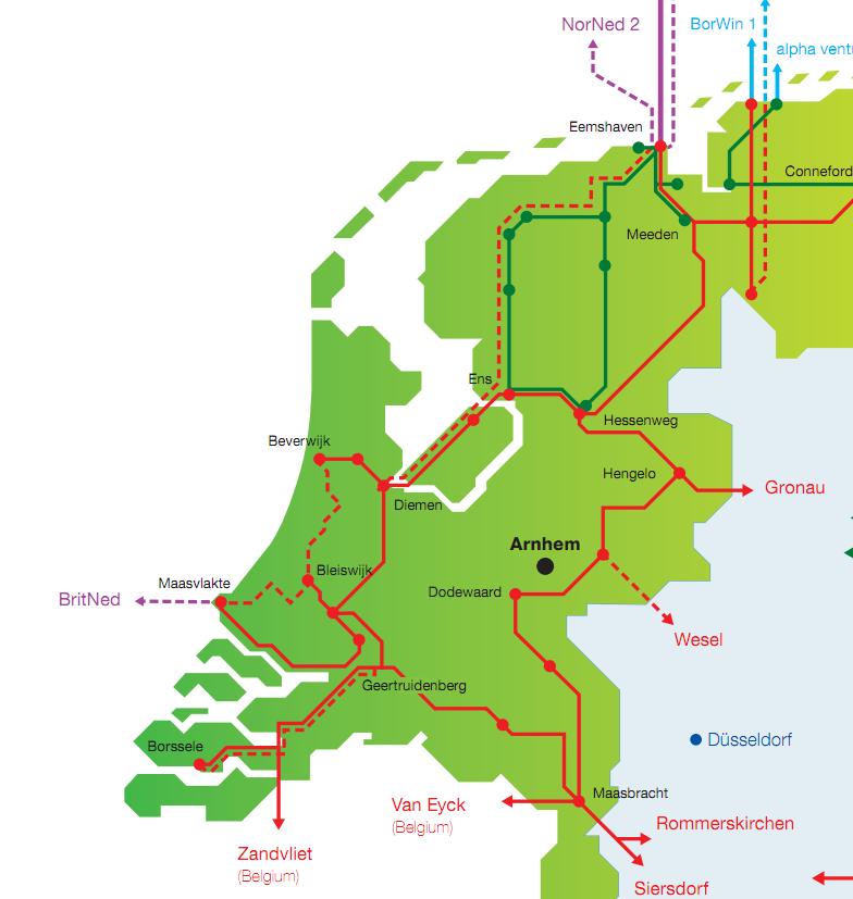 netherlandselectricitygridconnections